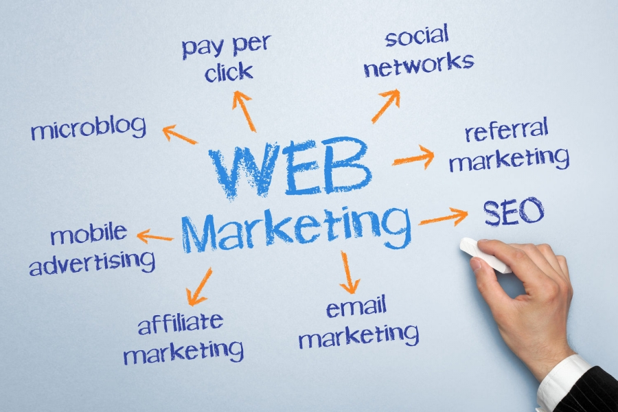 website-marketing