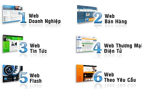 TOP 5 Lý do công ty cần phải thiết kế website