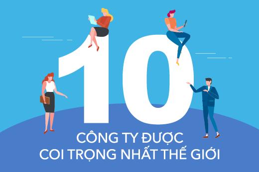 TOP 10 Công Ty Được Coi Trọng Nhất Thế Giới Năm 2018