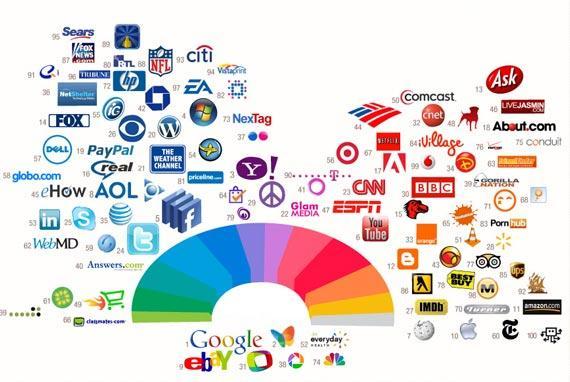 Màu sắc trong thiết kế website chuyên nghiệp