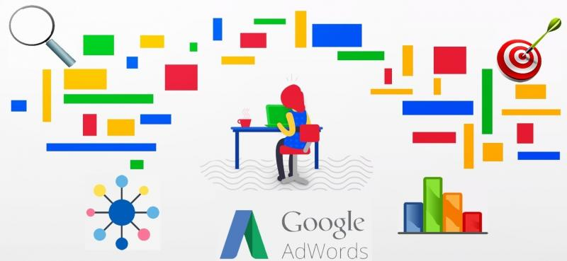TOP 6 Bước Chạy Quảng Cáo Google Adwords Hiệu Quả