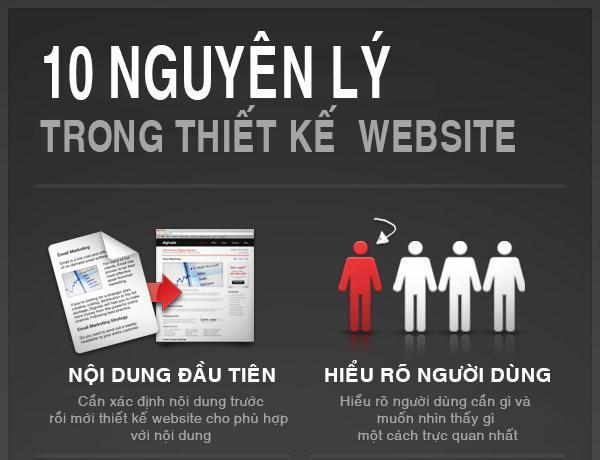 10 Nguyên lý thiết kế website quan trọng nhất