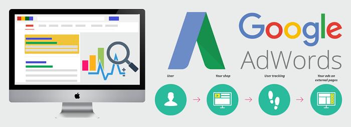 Từng Bước Hướng Dẫn Chạy Quảng Cáo Google Adwords Giá Rẻ