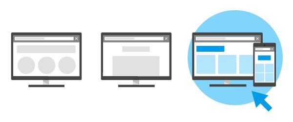 Website của bạn thân thiện trên thiết bị di động như thế nào?